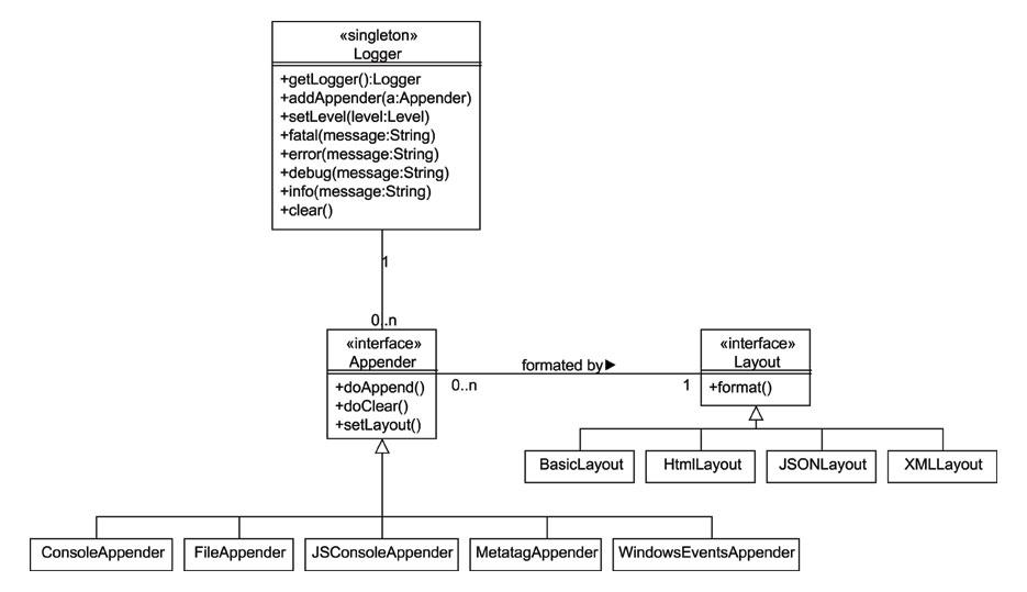 Log4js  The Logging Framework for JavaScript